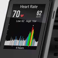 Track it With Wearable Technology From SSS